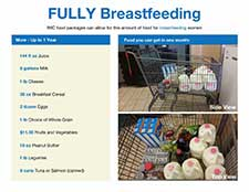 fully breastfeeding