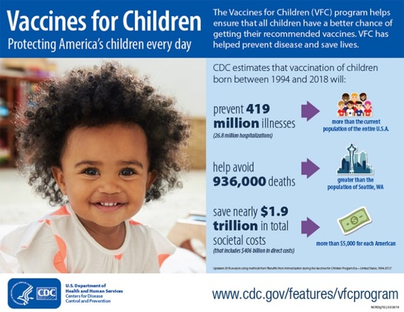 Vaccines for Children image